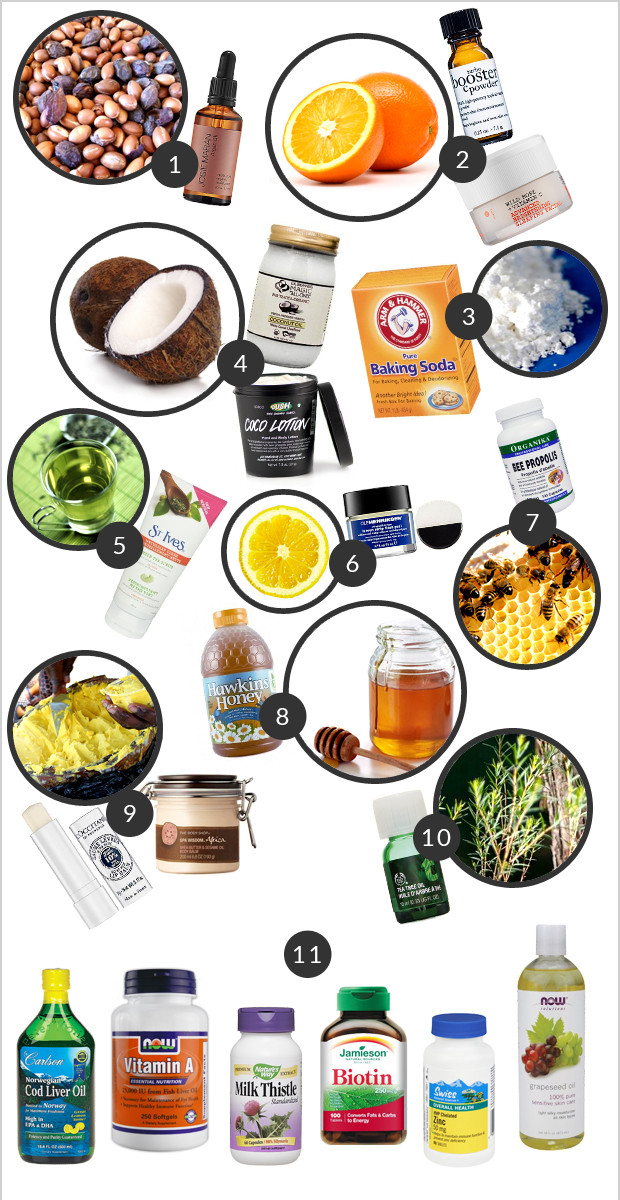 Facial Product Ingredients