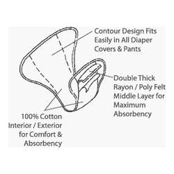 Dappi Brand--Comfy-Fit Diaper-2 per package (ONE SIZE FITS ALL)