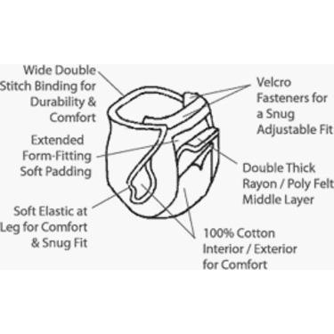 Dappi Brand--Pinless Contoured Cloth Diapers (Size Medium-13 to 24 lbs)