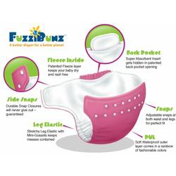 FuzziBunz Cloth Pocket Diaper - Medium, Apple Green