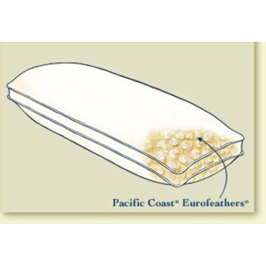 Pacific Coast Cuddlesoft Body / Pregnancy Pillow