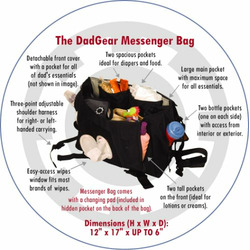 DadGear Florida State Messenger