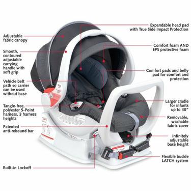 Britax Companion Infant Car Seat, Unity Blue