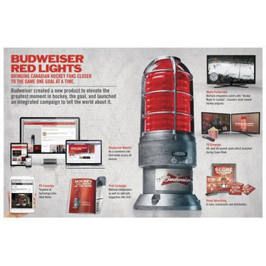 Budweiser Red Light