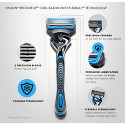 Gillette Fusion® ProShield™ Manual Razor with FlexBall™ Technology
