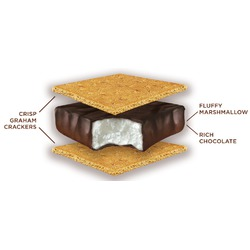 Russel Stover Big Bite S'mores Bar